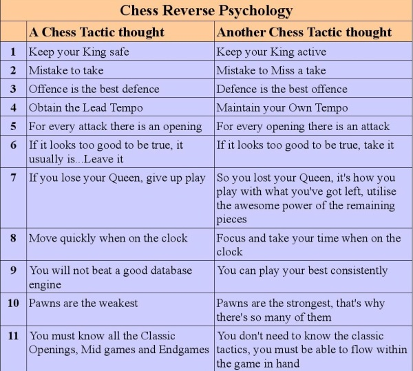 Chess Reverse Psychology-page-001